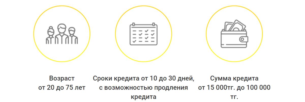 Пполучить кредит в Казахстане